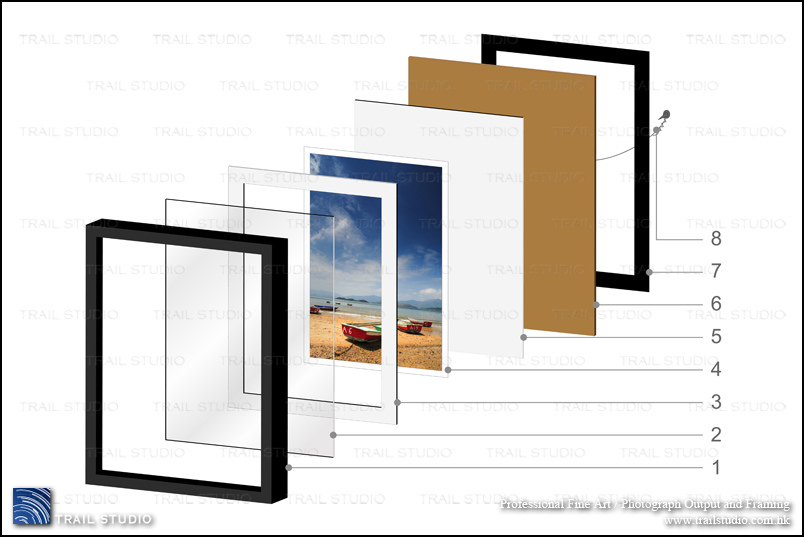 Photo Framing Service